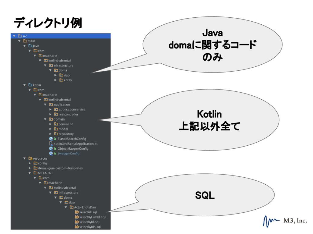 ディレクトリ例 Java domaに関するコード のみ Kotlin 上記以外全て SQL