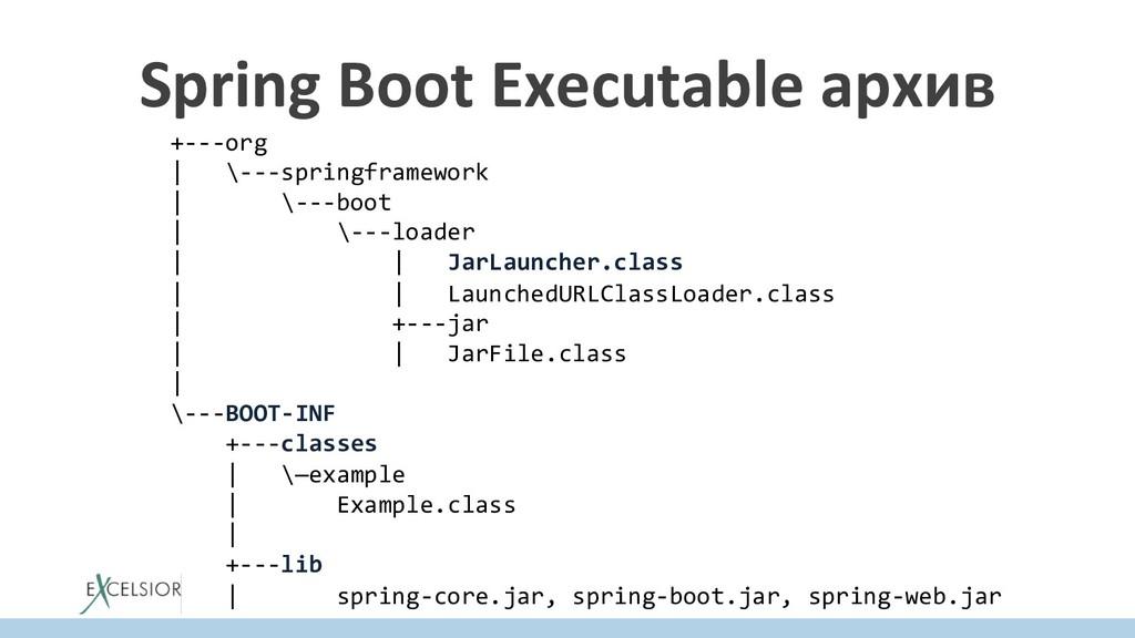 Spring Boot Executable архив +---org | \---spri...