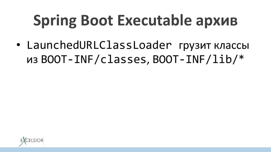 Spring Boot Executable архив • LaunchedURLClas...