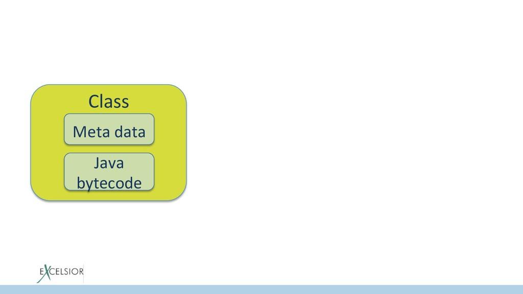 Class Meta data Java bytecode
