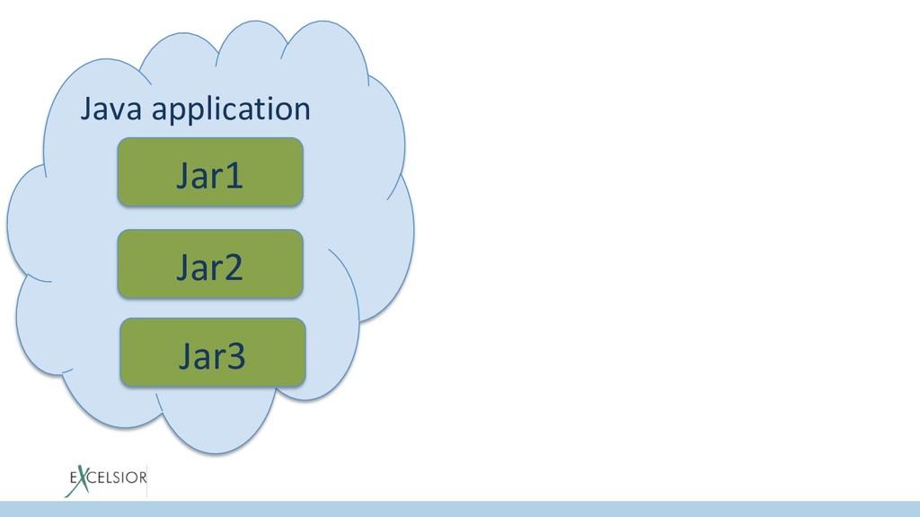 Java application Jar1 Jar2 Jar3