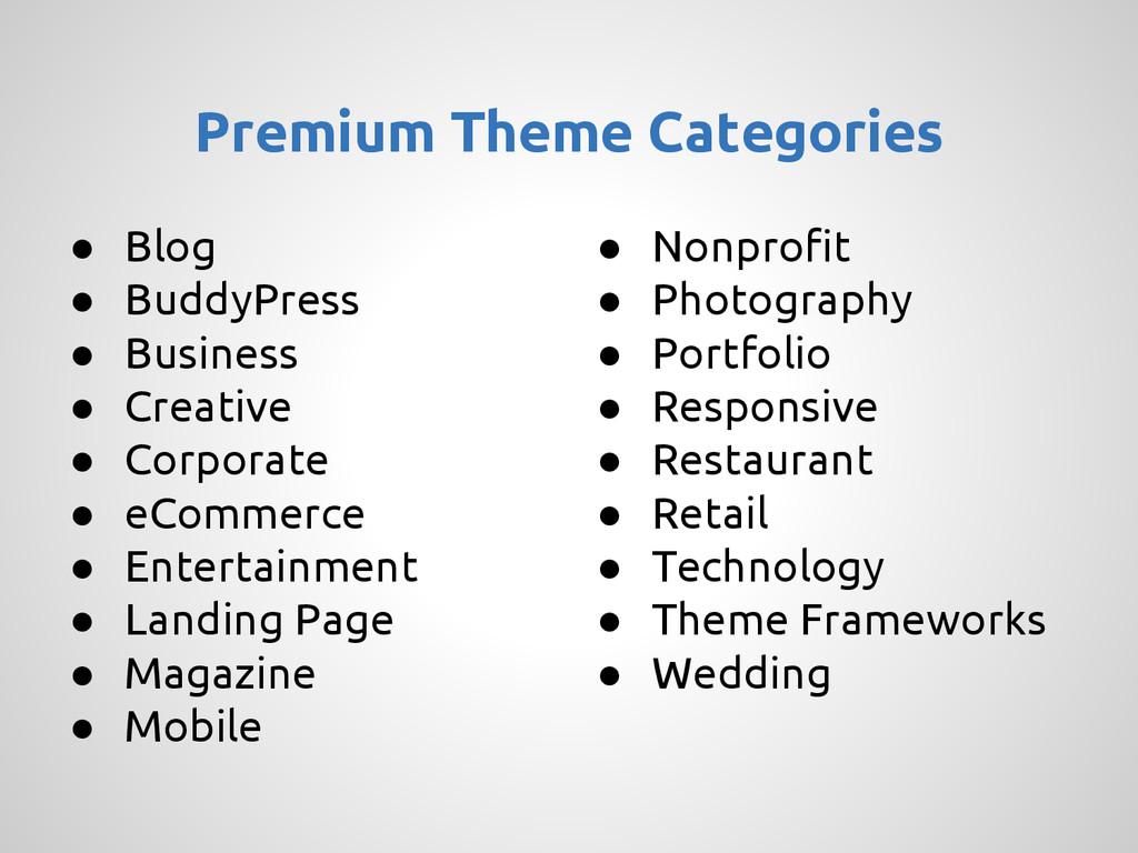 ● Blog ● BuddyPress ● Business ● Creative ● Cor...