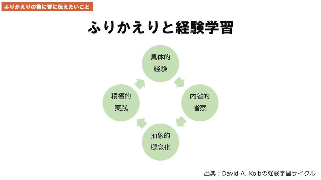 ふりかえりと経験学習 具体的 経験 内省的 省察 抽象的 概念化 積極的 実践 出典:Davi...