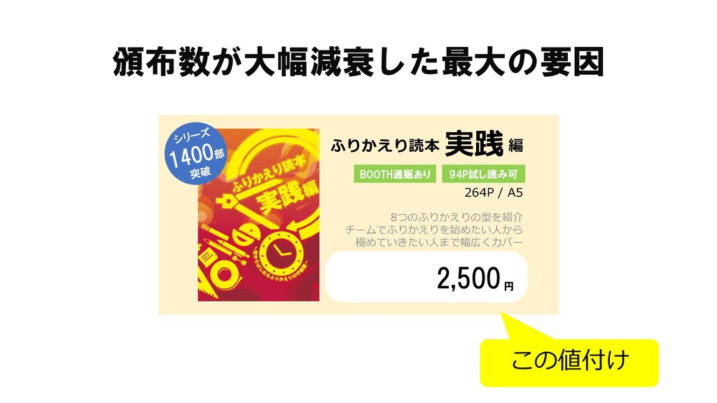 頒布数が大幅減衰した最大の要因 ・冊子+DLカードセット ・DLカード単品 各 円 2,500...