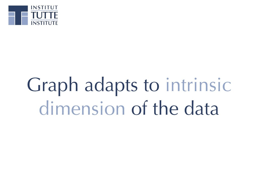 Graph adapts to intrinsic dimension of the data