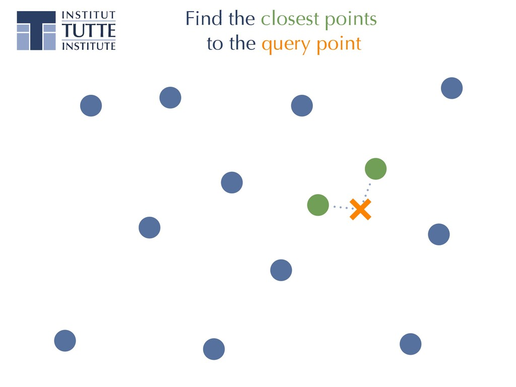Find the closest points   to the query point