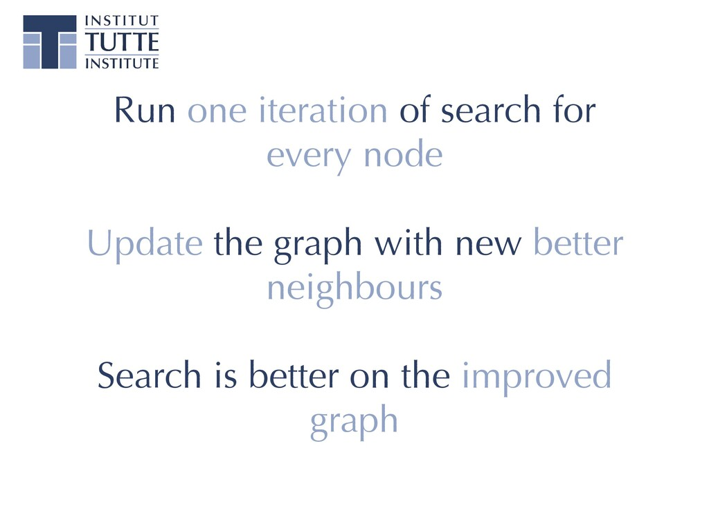 Run one iteration of search for every node   Up...