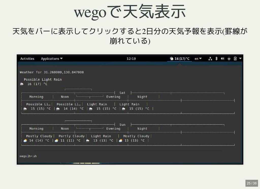 / wegoで天気表示 wegoで天気表示 天気をバーに表示してクリックすると2日分の天気予報...