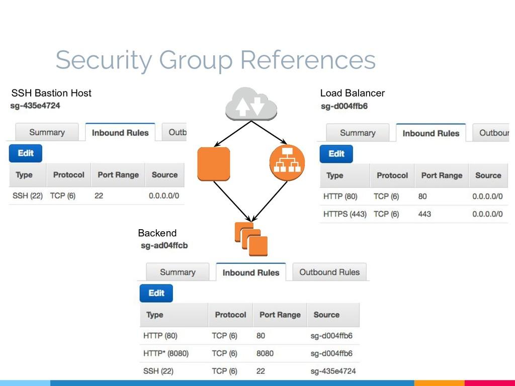 Security Group References SSH Bastion Host Load...