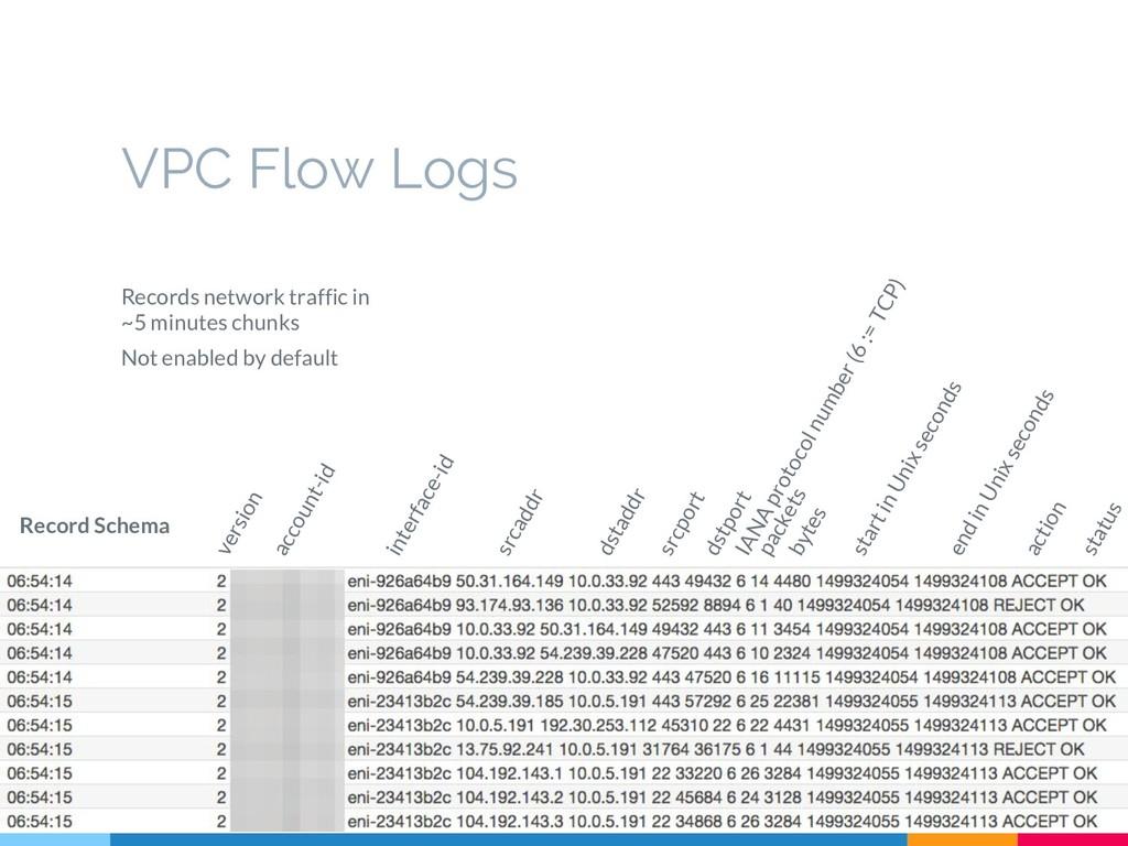 VPC Flow Logs Records network traffic in ~5 min...