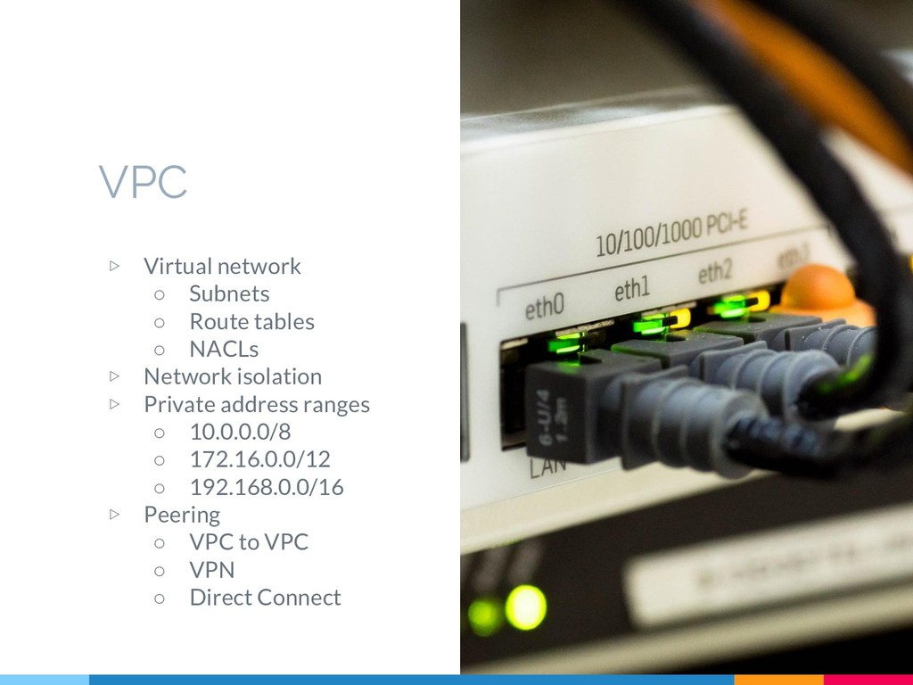 VPC ▷ Virtual network ○ Subnets ○ Route tables ...