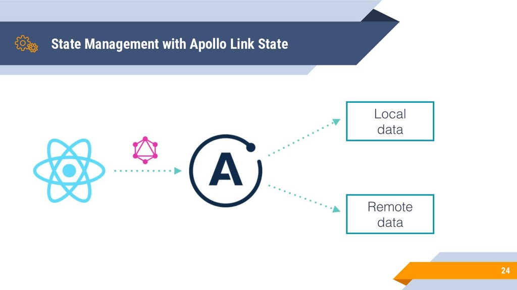 State Management with Apollo Link State 24