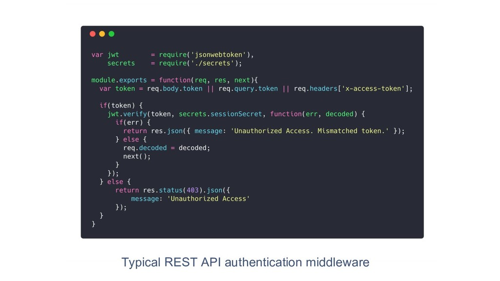34 Typical REST API authentication middleware
