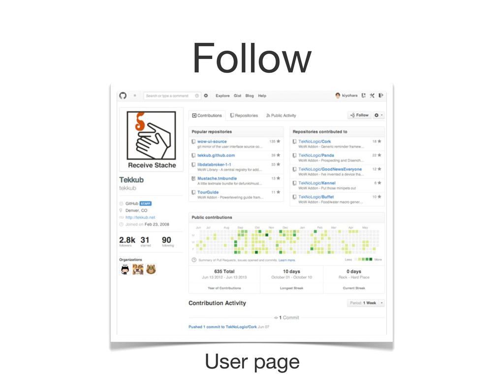 Follow User page