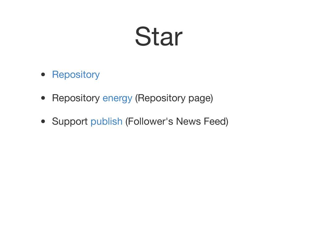 Star • Repository • Repository energy (Reposito...