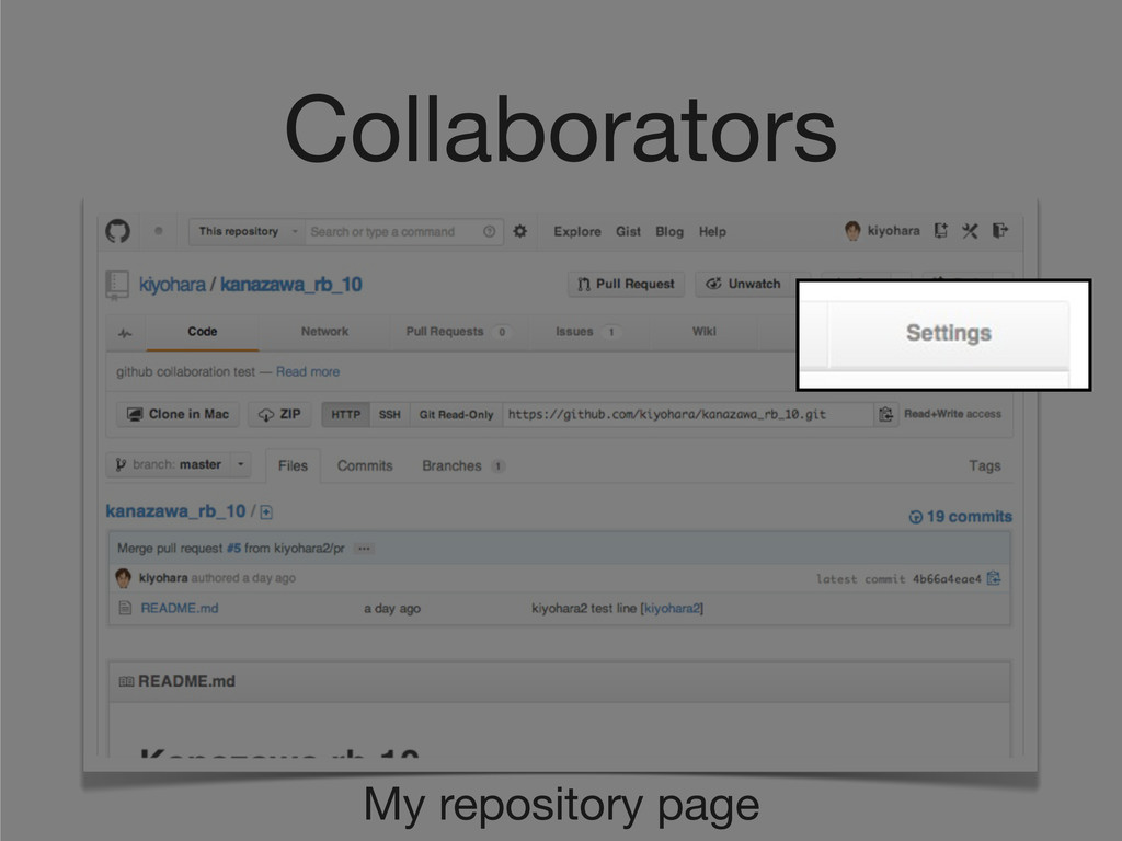 Collaborators My repository page