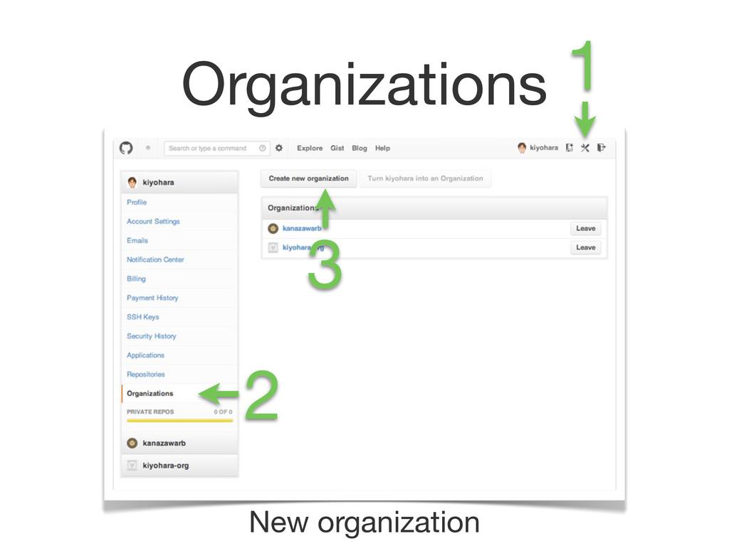 Organizations New organization 1 2 3