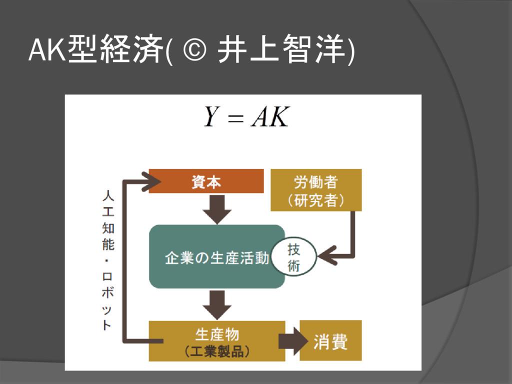 AK型経済( © 井上智洋)