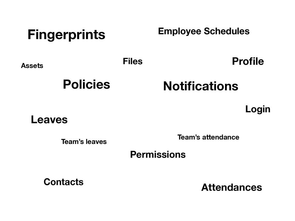 Fingerprints Employee Schedules Contacts Notific...