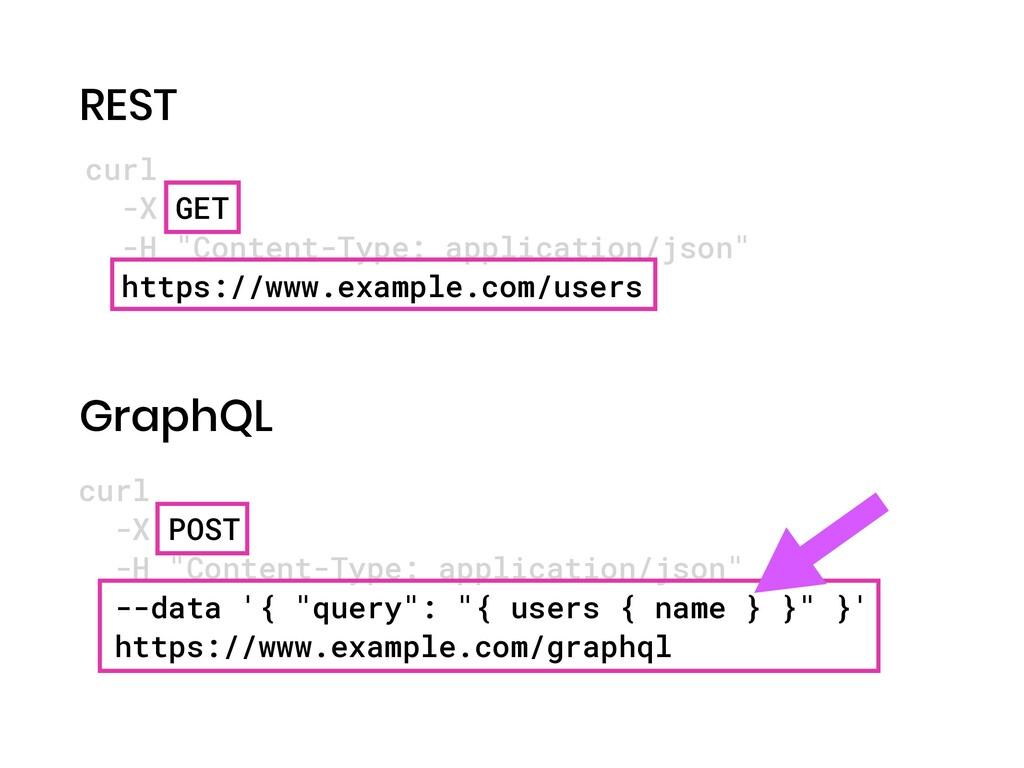 "curl -X GET -H ""Content-Type: application/json""..."