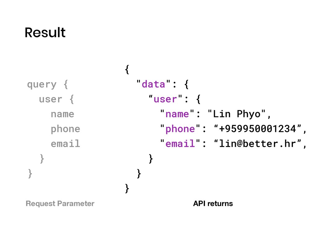 "Result { ""data"": { ""user"": { ""name"": ""Lin Phyo""..."