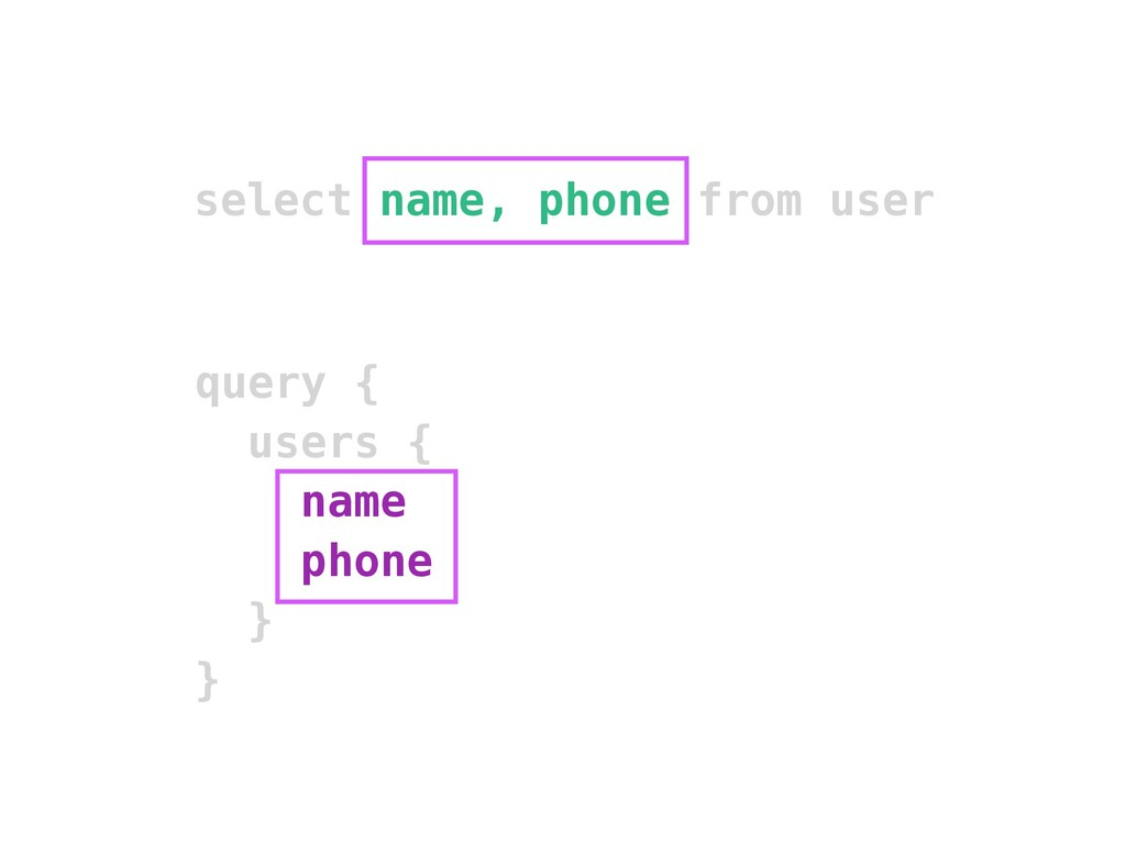 query { users { name phone } } select name, pho...