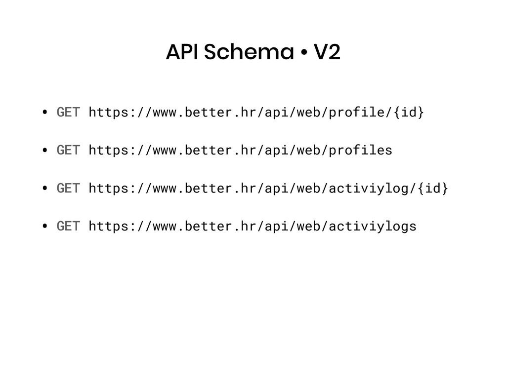 API Schema • V2 • GET https://www.better.hr/api...