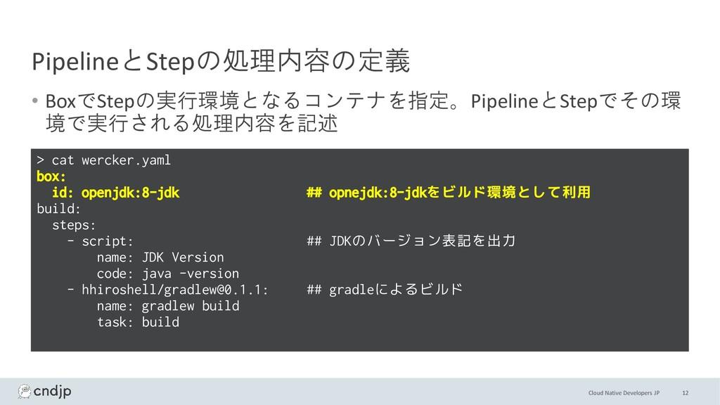 Cloud Native Developers JP PipelineとStepの処理内容の定...