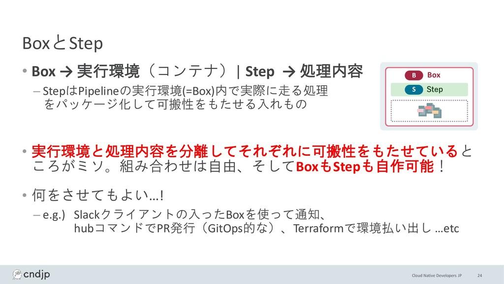 Cloud Native Developers JP BoxとStep • Box → 実行環...