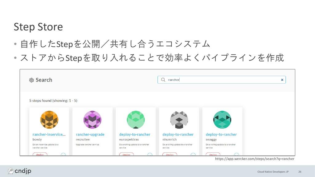 Cloud Native Developers JP Step Store • 自作したSte...