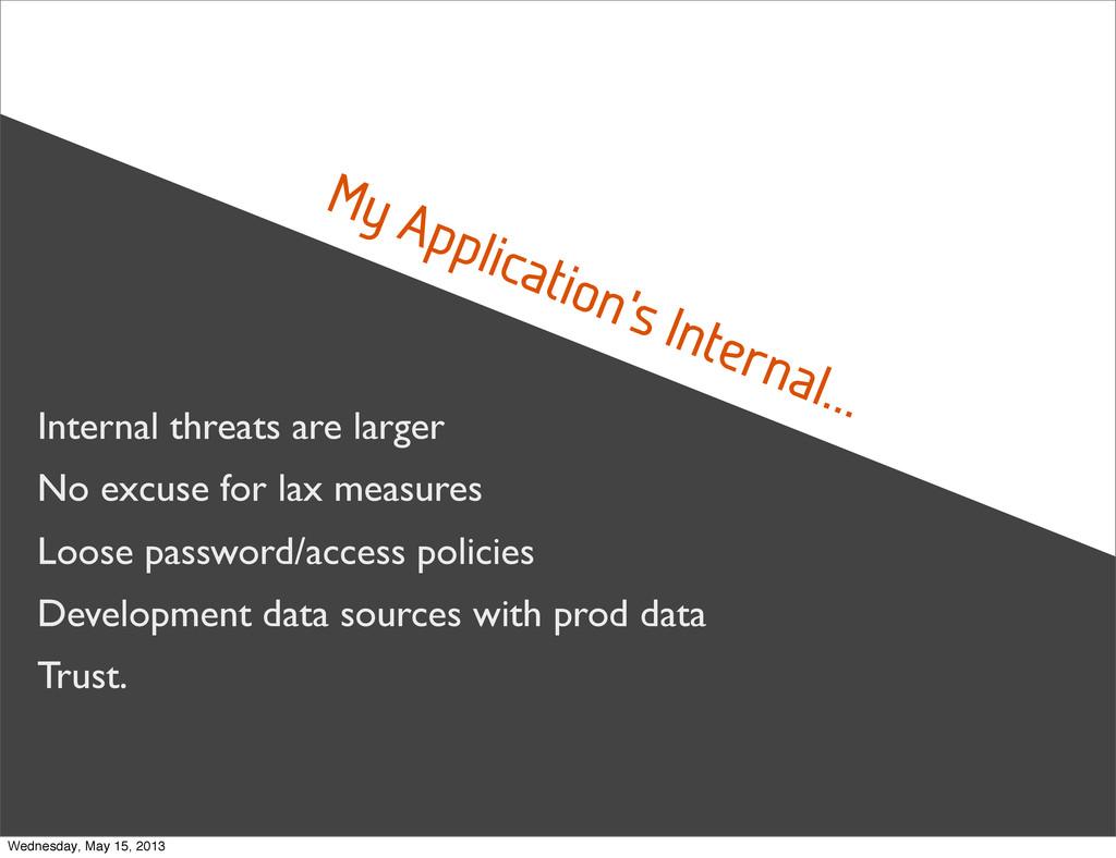 My Application's Internal... Internal threats a...