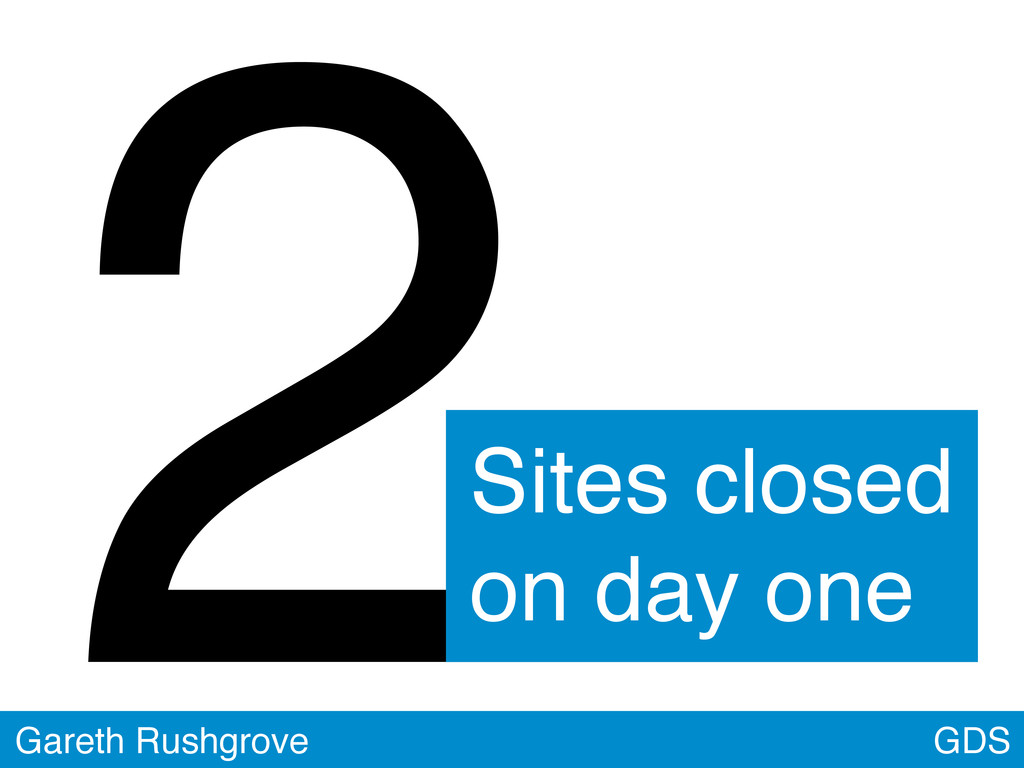 2 GDS Gareth Rushgrove Sites closed on day one