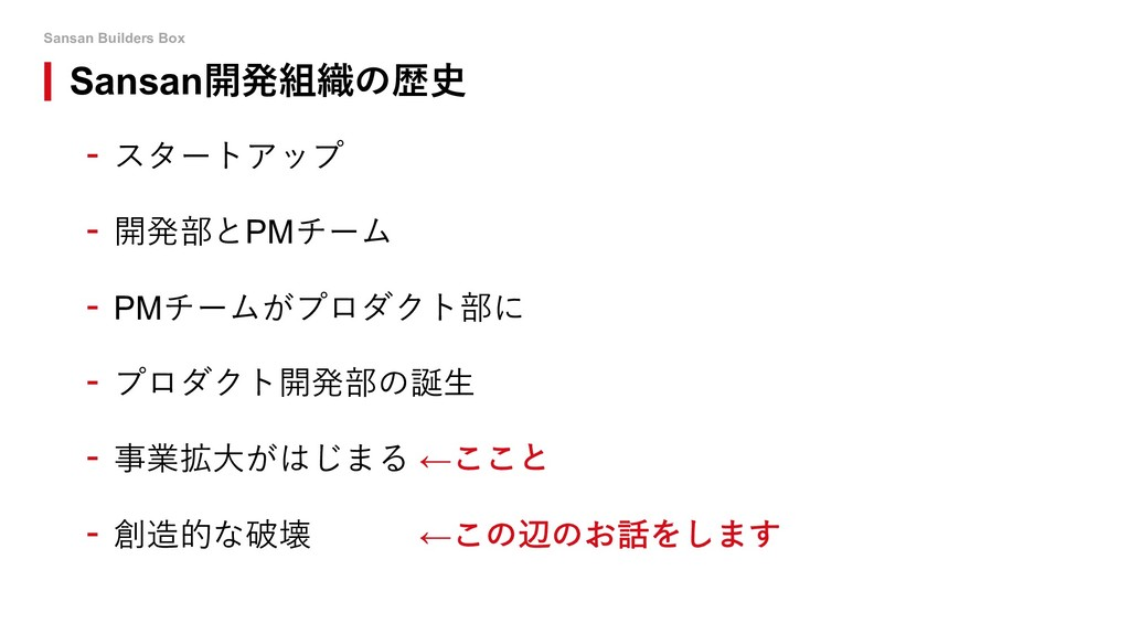 Sansan Builders Box - スタートアップ - 開発部とPMチーム - PMチ...