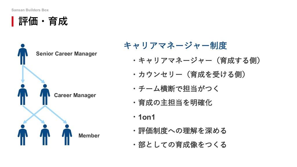 Sansan Builders Box 評価・育成 キャリアマネージャー制度 ・キャリアマネー...