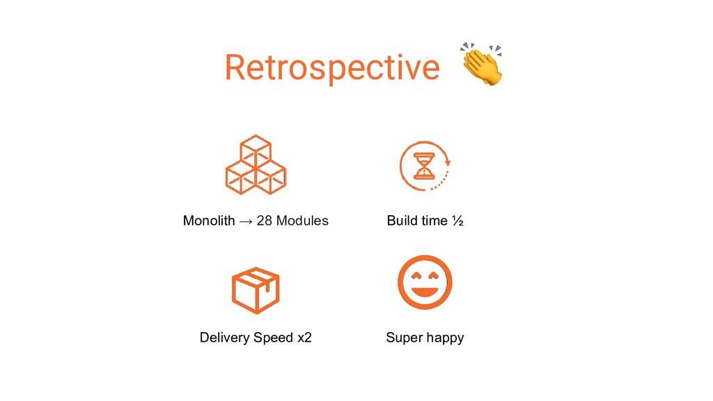 Retrospective Monolith → 28 Modules Build time ...