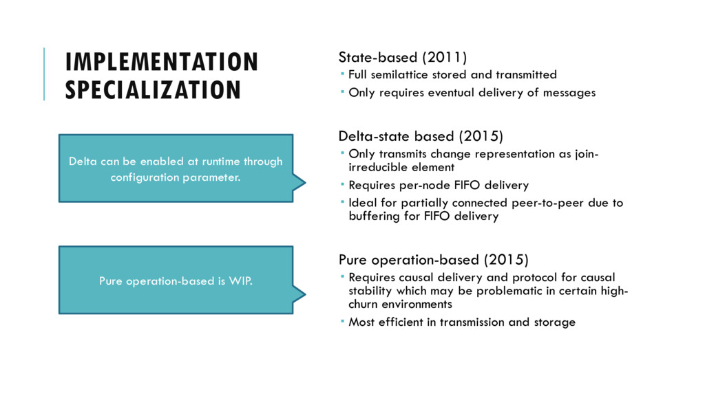 IMPLEMENTATION SPECIALIZATION State-based (2011...