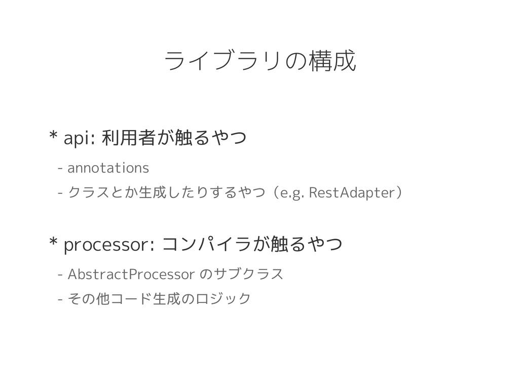 ライブラリの構成 * api: 利用者が触るやつ - annotations - クラスとか生...