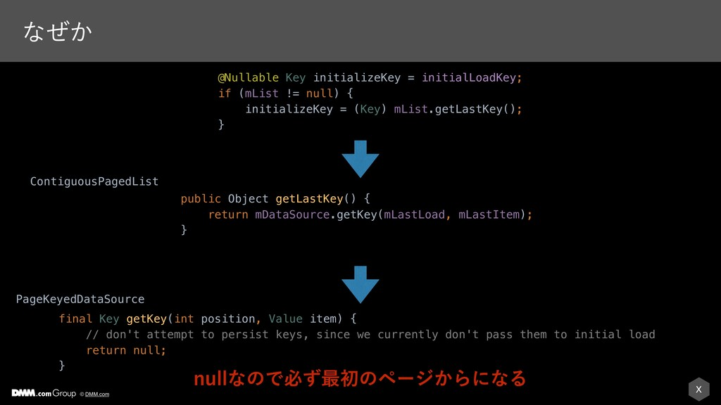 X © DMM.com @Nullable Key initializeKey = initi...