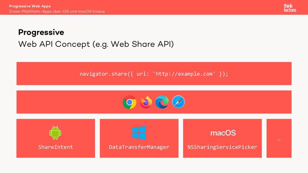 Web API Concept (e.g. Web Share API) Progressiv...