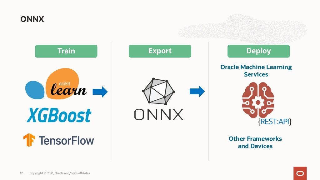 ONNX Copyright © 2021, Oracle and/or its affili...