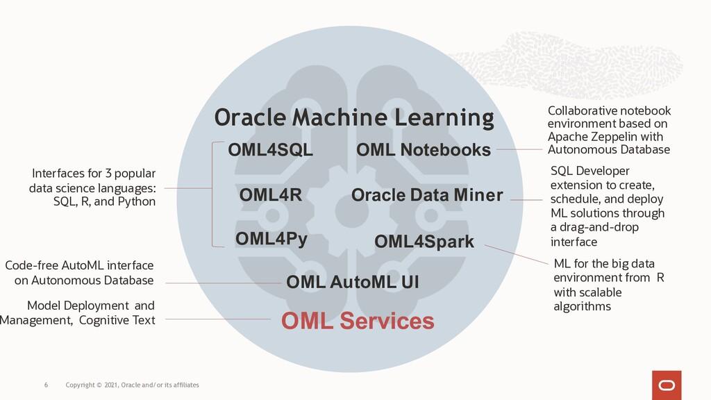 Oracle Machine Learning OML4SQL OML Notebooks O...