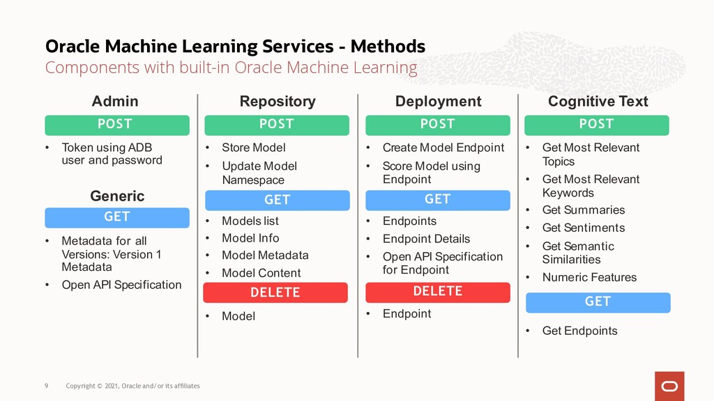 Oracle Machine Learning Services - Methods Comp...