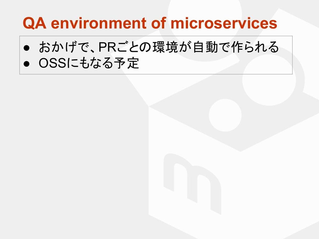 QA environment of microservices ● おかげで、PRごとの環境が...