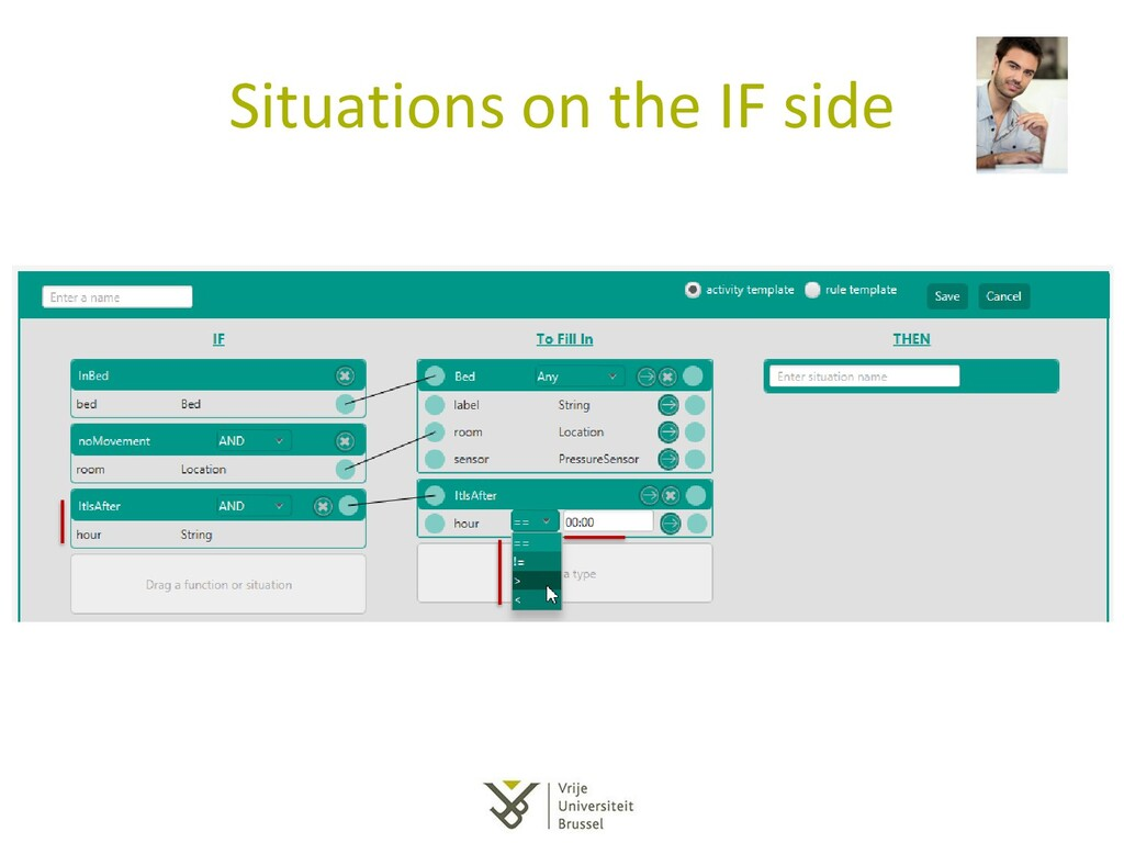 Situations on the IF side