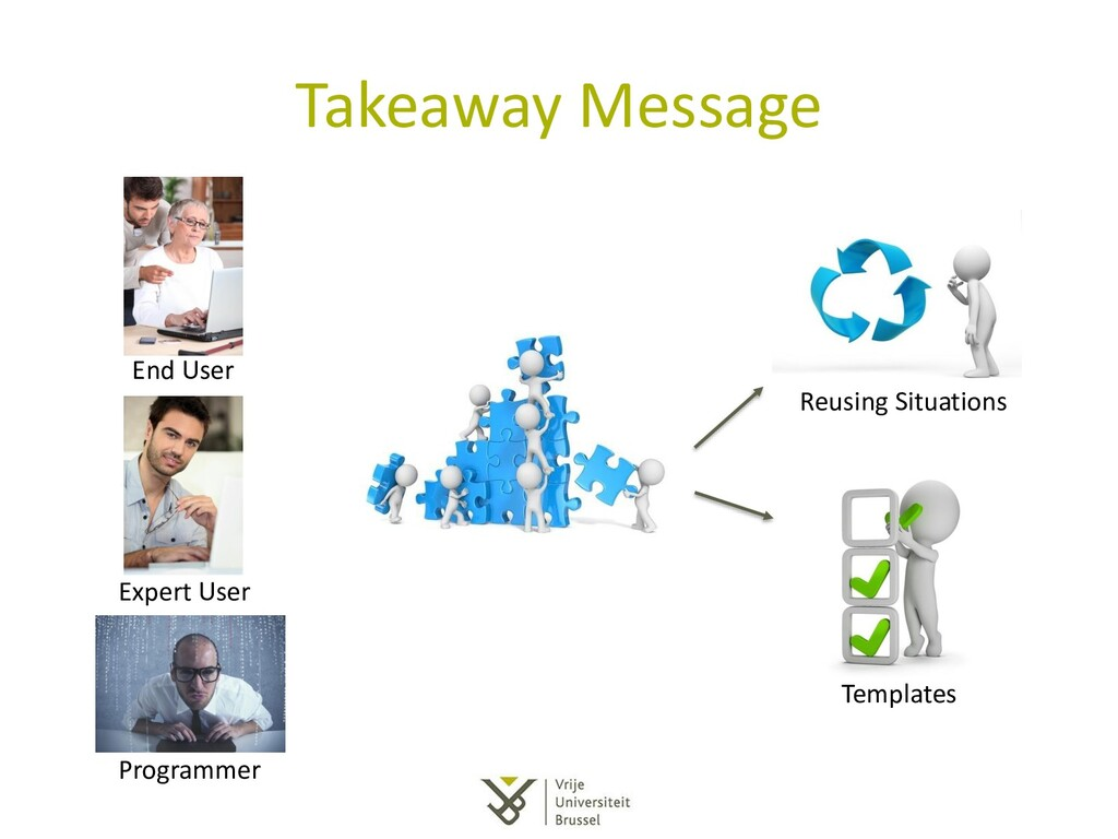 Takeaway Message Reusing Situations Templates E...