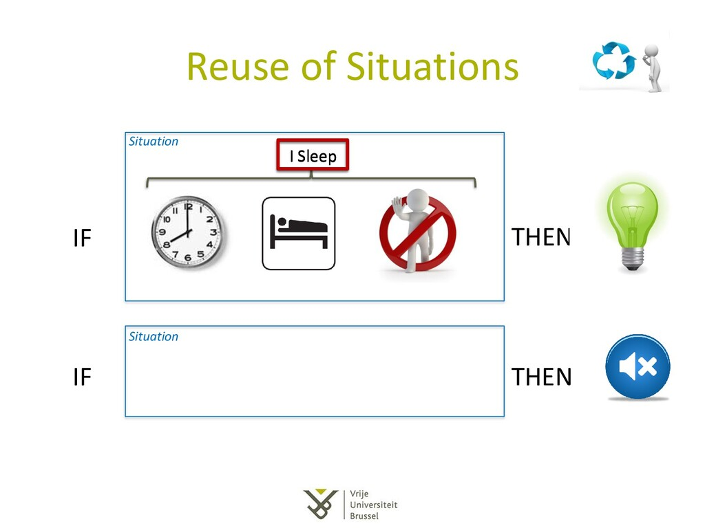 Reuse of Situations IF THEN I Sleep IF THEN I S...