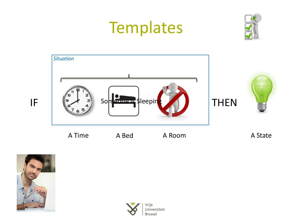 Templates IF THEN Someone is Sleeping A Time A ...
