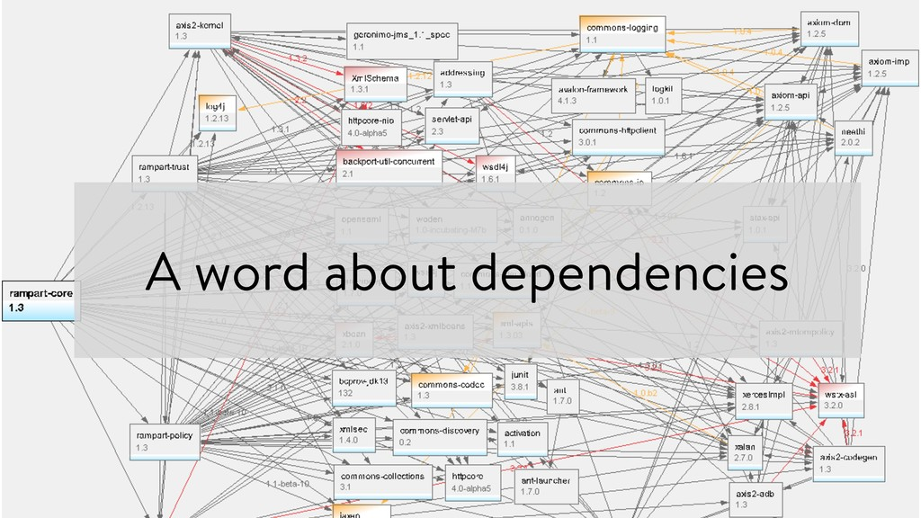 A word about dependencies