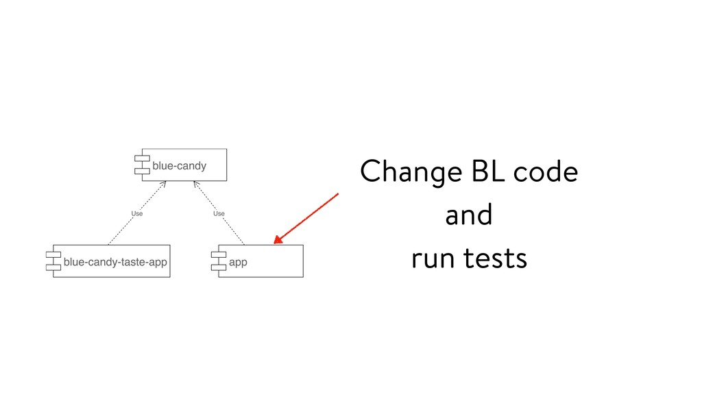 Change BL code and run tests