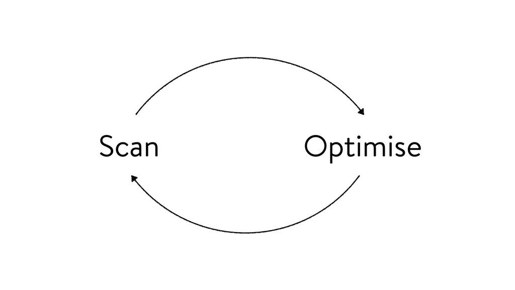 Scan Optimise